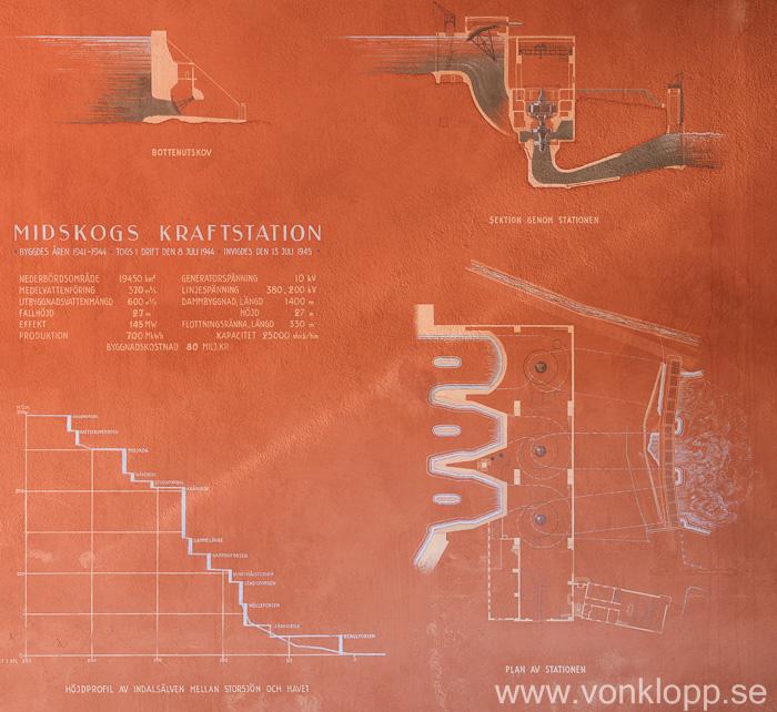 Väggmålning i Midskogs kraftverk.